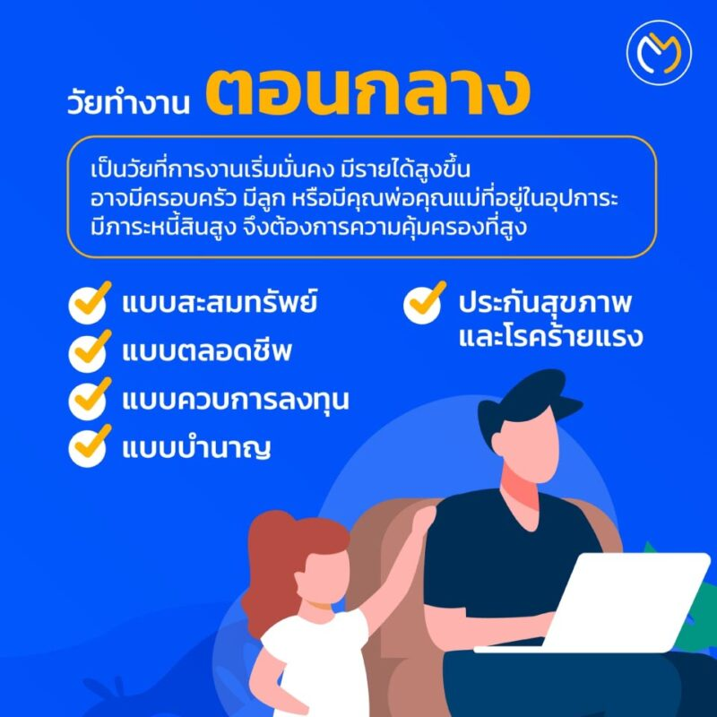 [the best types of life insurance for 3 worker life stage] วัยทำงานตอนกลาง
