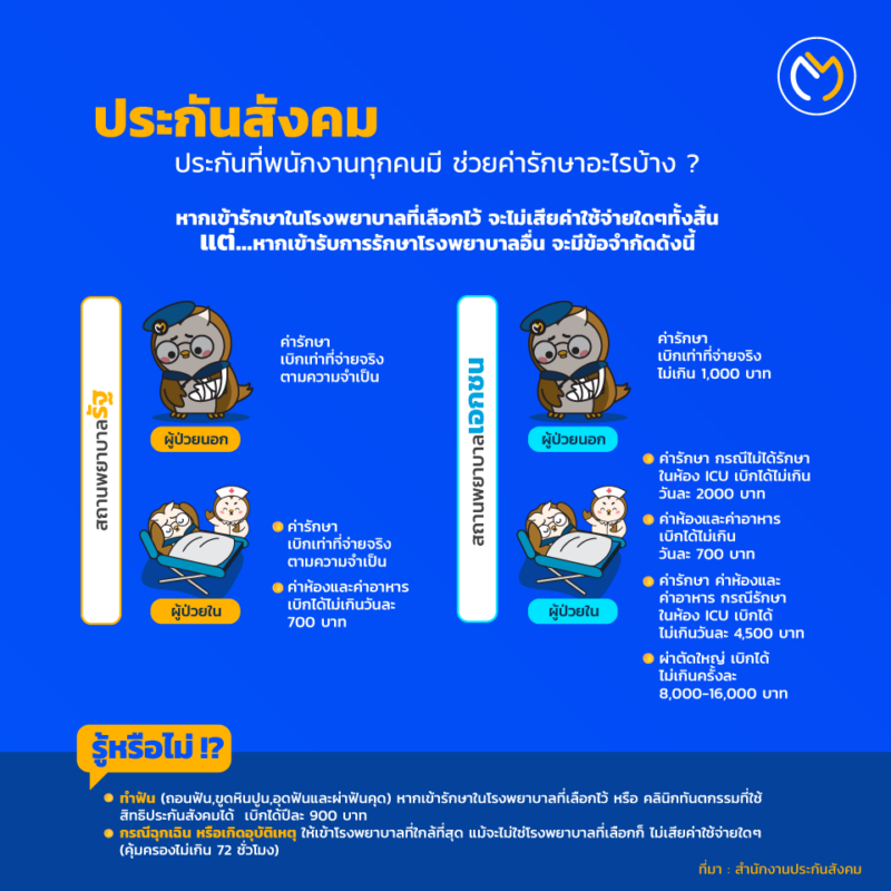 [what is life insurance?] ประกันสังคม